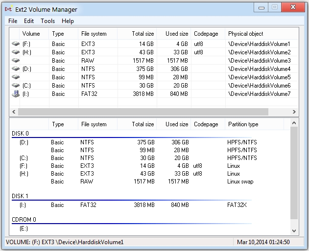 how to use ext2 volume manager